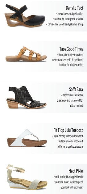 Shop New Sandals from THE WALKING COMPANY