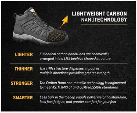 High-Performing Hiking Boots from Carhartt