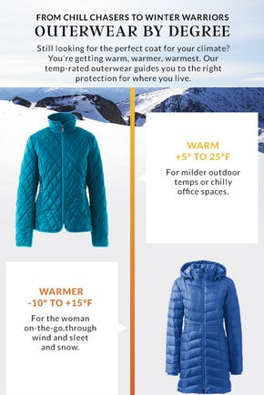 Outerwear by Degree